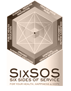 Six SOS. Six Sides of Service